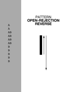 Ouverture Open-Rejection-Reverse
